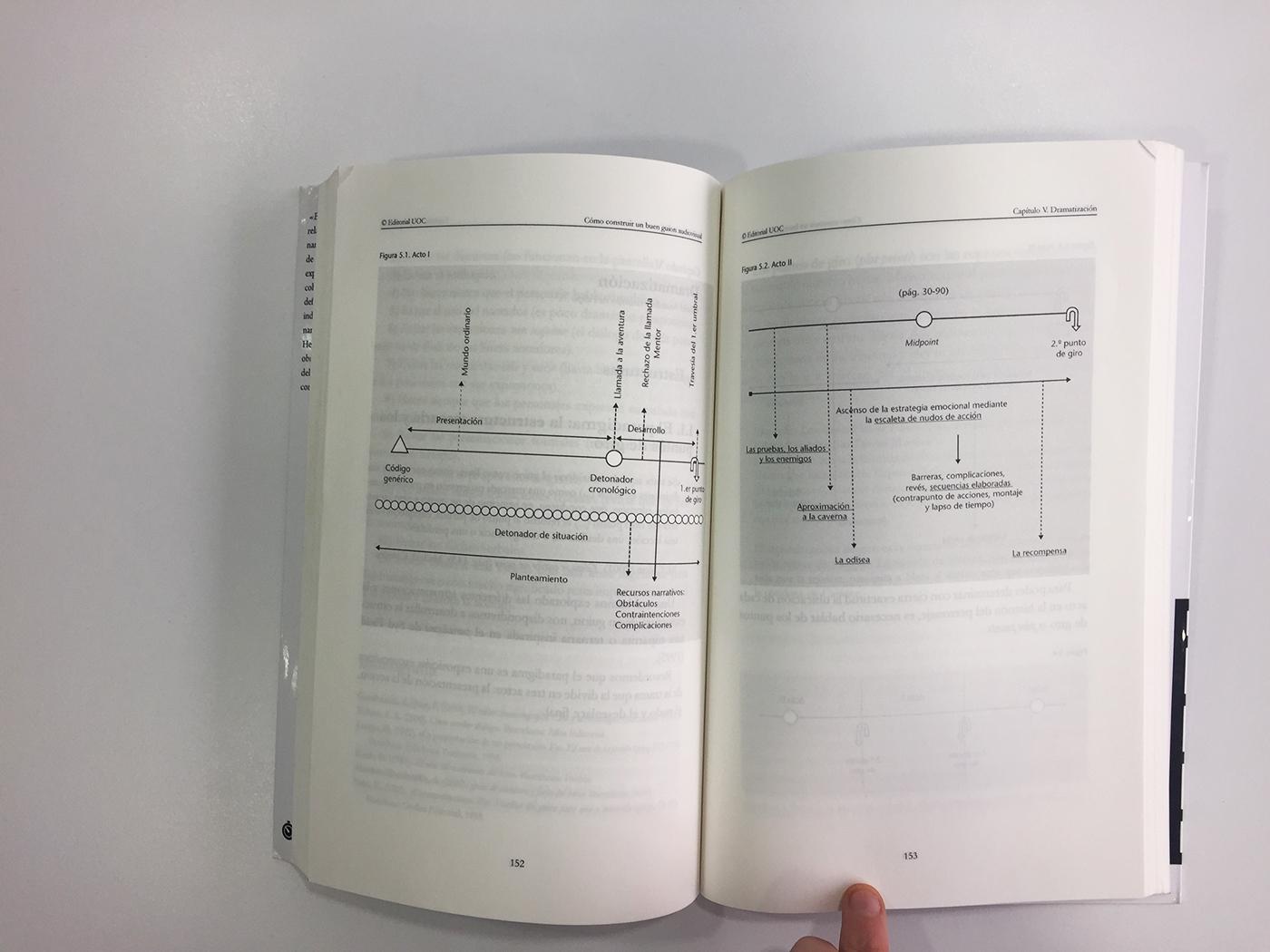 Imagen galeria Como construir un buen guion audiovisual galeria 10